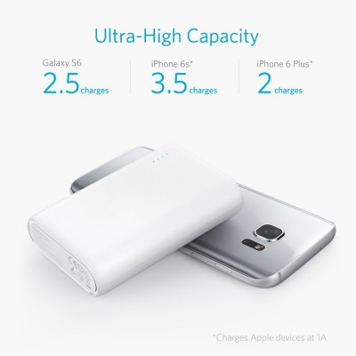 10000 mAh Power Bank by Maxbhi.com - High Charge Capacity